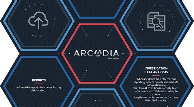 arc4dia_SNOWboard_flyer
