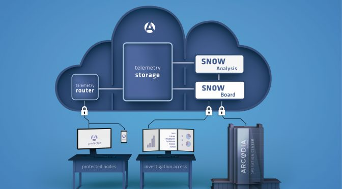 arc4dia_snow_cloud_diagram