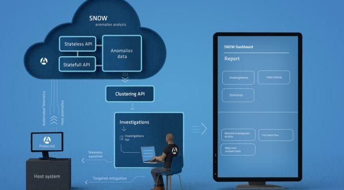 snow-internal-processes-diagram