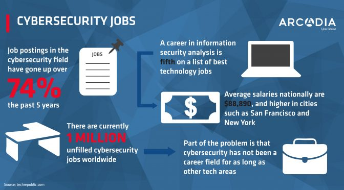 infographic_cybersecurity_jobs