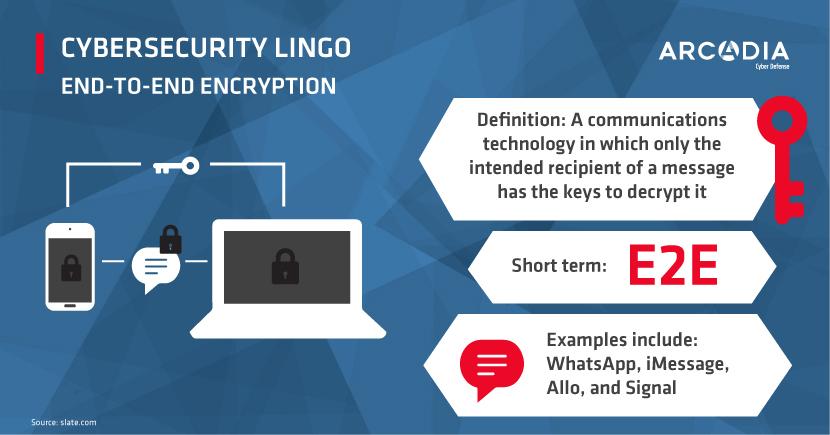 infographic_cybersecurity_lingo_e2e